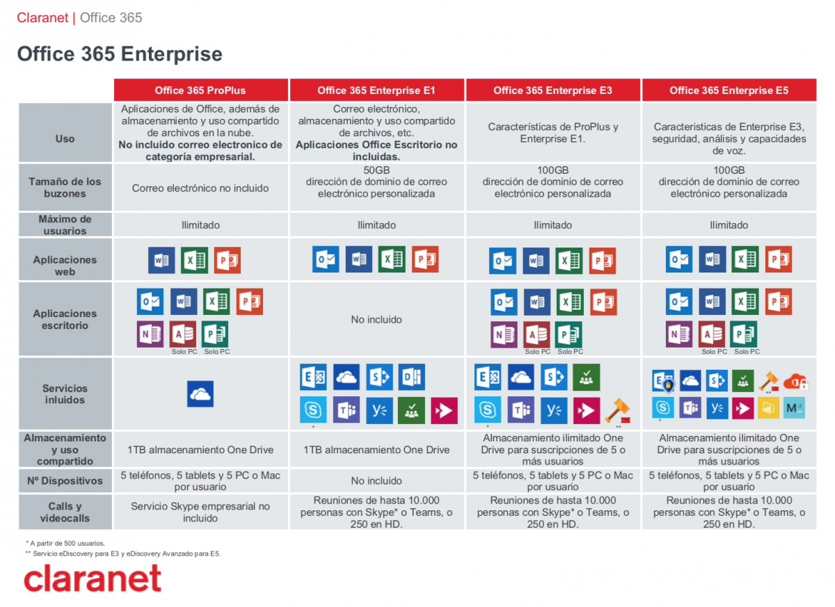 claranet-preview-comparativa-planes-office-365.png